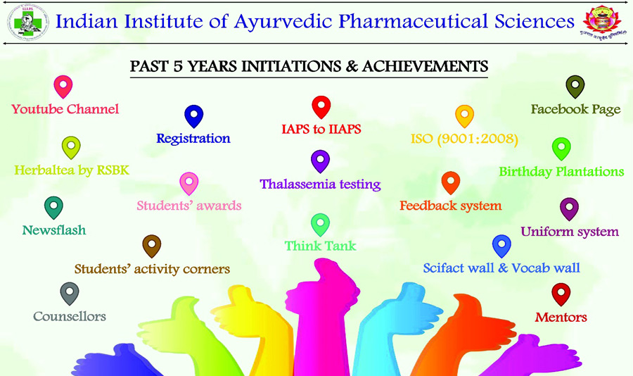 Indian Institute of Ayurvedic Pharmaceutical Sciences
